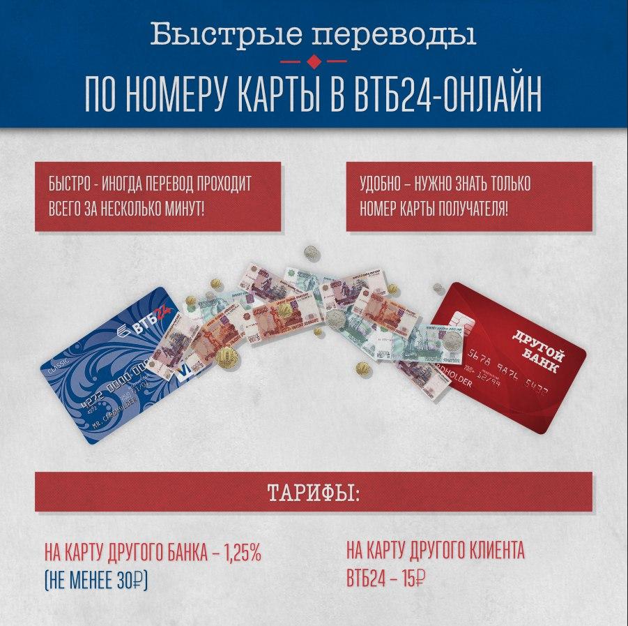 Как сделать банковский перевод в россию