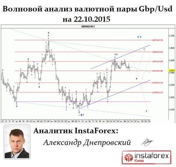 Лучший брокер Азии и СНГ- InstaForex теперь в  Днепропетровске. - Страница 23 N3V2AD9s4GA