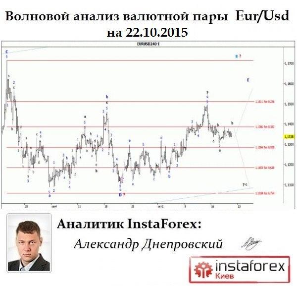 Лучший брокер Азии и СНГ- InstaForex теперь в  Днепропетровске. - Страница 23 Rpqjp2Uy-Nk