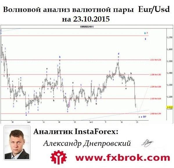 Лучший брокер Азии и СНГ- InstaForex теперь в  Днепропетровске. - Страница 23 UqjYvpmh9ZM