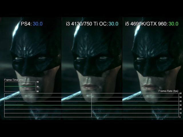Batman: Arkham Knight PS4 vs i3 4130/GTX 750 Ti vs i5 4690K/GTX 960 1080p Frame-Rate Test