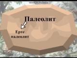 № 101. Ерте тас дәуірі Қазақстан территориясында (палеолит). Қазақстан территориясы орта тас дәуірінде (мезолит)