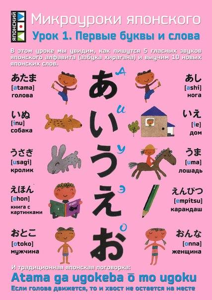 Как выучить японский язык самостоятельно - Benefist.ru
