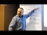 Сергей ДАНИЛОВ - Новая матрица 2016 года и текущие вопросы Часть 1