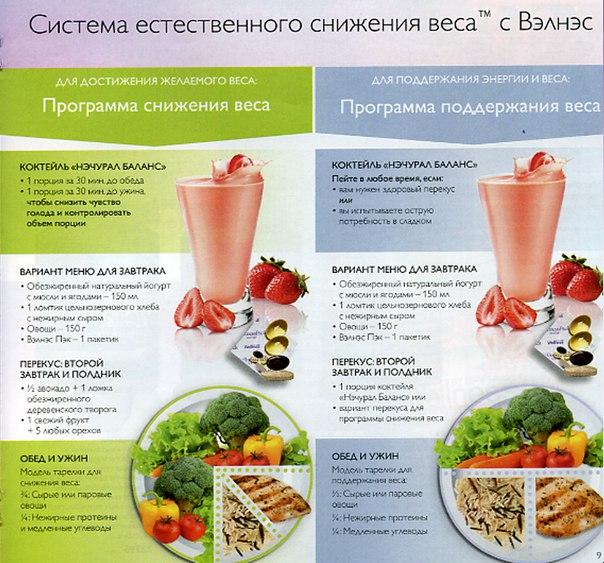 программа снижения веса детоксикация lenny rossolovski