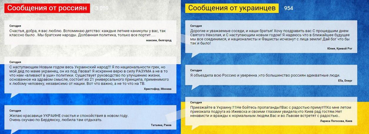 Один народ, одна история!. Для жителей России и Украины создан сайт Дружбы!