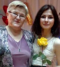 Елена Коккарева