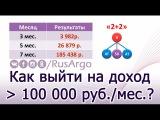 Как выйти на доход более 100 тысяч рублей? Бизнес-система