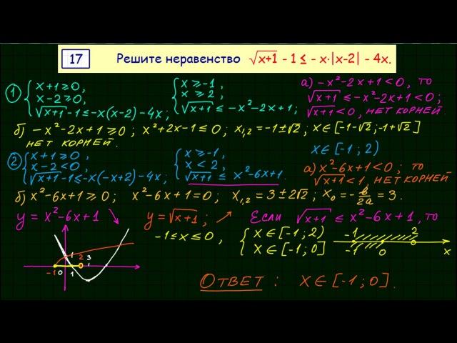 Задание 15 ЕГЭ по математике 35