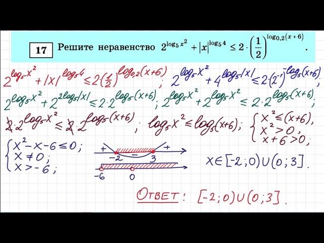 Задание 15 ЕГЭ по математике 37