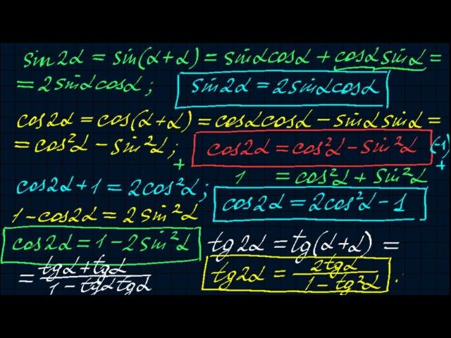 Синус и косинус двойного и половинного угла Тригонометрия 9