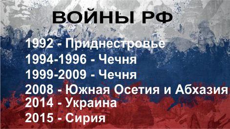 Лавров подтвердил наличие российских военных в Сирии - Цензор.НЕТ 1101