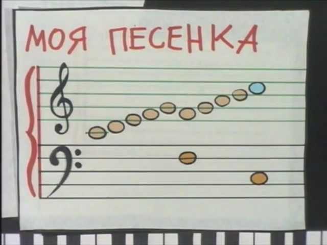 Я играю на рояле. Мультфильм. (Для начинающих музыкантов.)