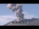 Explosive Eruptions, Shock Waves, Flying Lava Bombs - Sakurajima Volcano. Извержение вулкана Сакурадзима. Япония. 14.02.15
