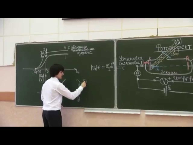 Подготовка к ЕГЭ по физике. Лекция №1. Фотоэффект