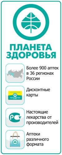 Планета Здоровья, аптеки в Санкт-Петербурге - 2ГИС