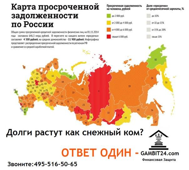 Франшиза компании Gambit24 Юридическая Помощь и Финансовая Защита