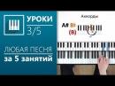 Аккорды на пианино (3/5) - Мажор на черных клавишах (its-