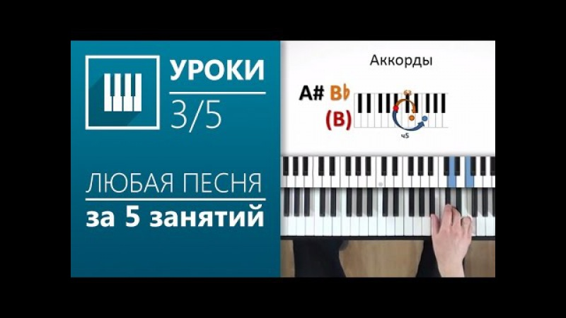 Аккорды на пианино (35) - Мажор на черных клавишах (its-easy.biz)