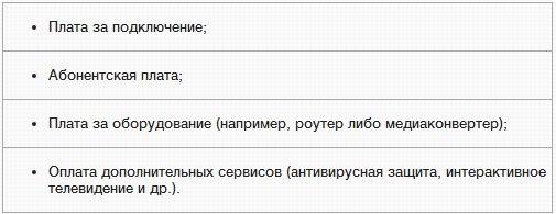 o3.ua/about/akzii_programma_loyalnosti/podklyuchaytes_k_internetu_ot_frinet_i_poluchayte_300_grn/