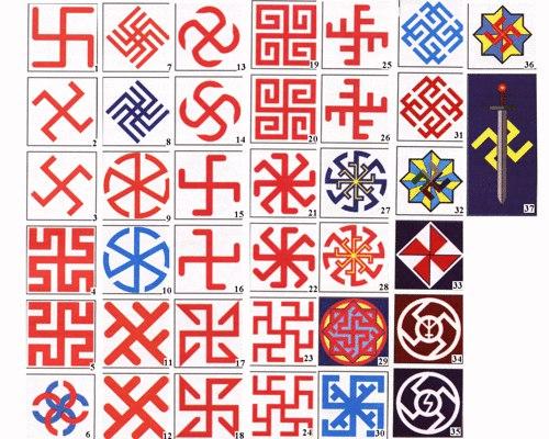 Пересень запрещенных символов