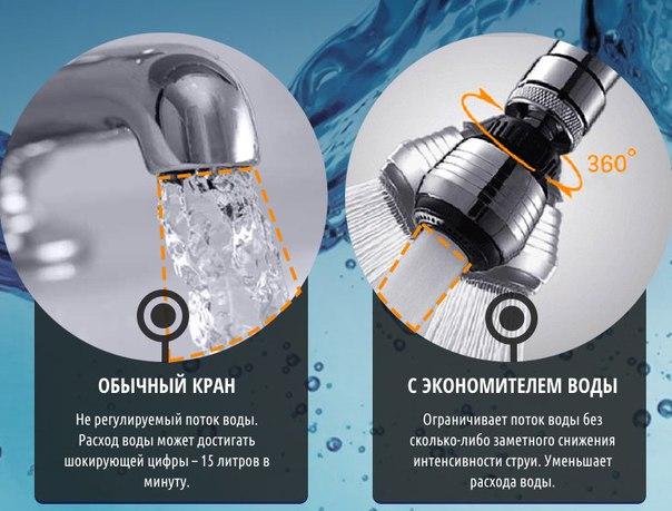 Аэратор Water Saving. KJN2MpQBt6A