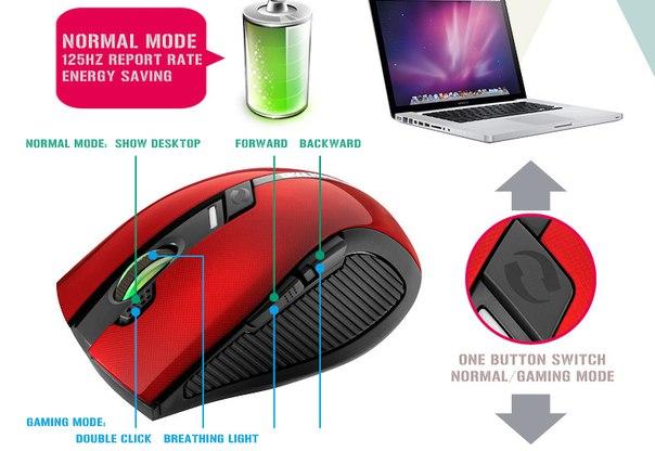компьютерная мышь майкрософт беспроводная