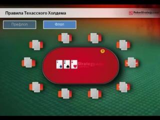 Правила игры в Техасский Холдем. Школа покера. Урок №1