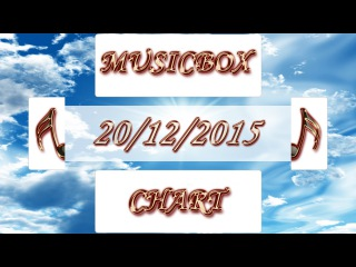 MUSICBOX CHART TOP 40 (20/12/2015)