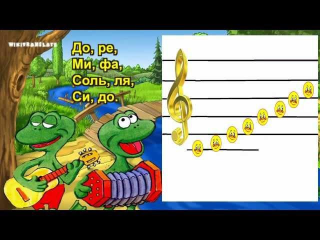 RUSSIAN 2 | До, ре, ми, фа, соль | Do, Re, Mi, Fa, Sol