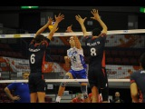 Russia vs Tunisia | 10 Sep 2015 | 1st Round | 2015 FIVB Volleyball Men's World Cup