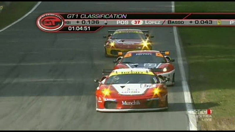 FIA GT 2008. Этап 9 - Зольдер