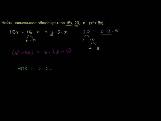Наименьшее общее кратное алгебраических выражений