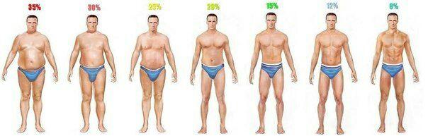 Как сбросить большой лишний вес в домашних условиях