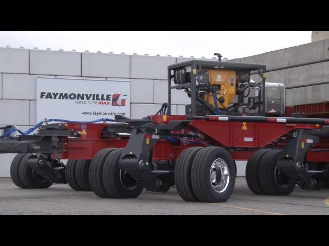 FAYMONVILLE DualMAX - development and testing