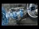 Renault EDC gearbox Efficient Dual Clutch