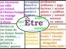 Французский язык. УРОК №1 être Выучить онлайн для начинающих