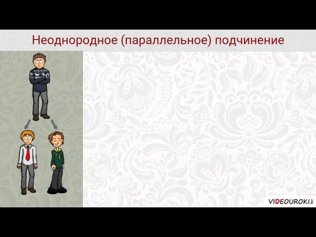Видеоурок по русскому языку Сложноподчиненные предложения с несколькими придаточными