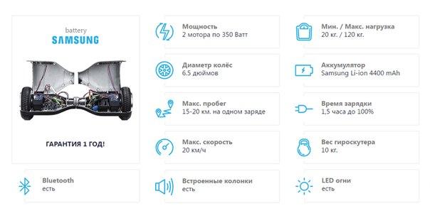 Гироскутер  Smart Balance 6.5 - самый прочный, мощный и быстрый мини Сигвей