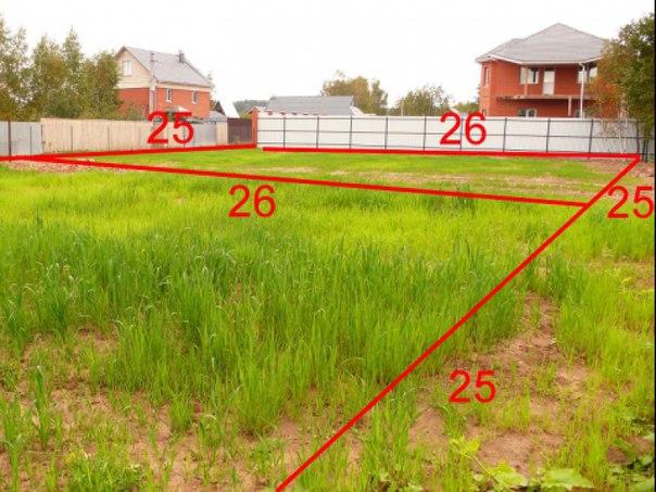 существует выкуп земельных участков в калужской области Олвина, как