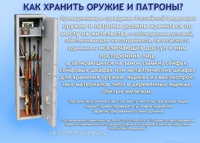 тому, что правила хранения охотничьего ружья и патронов Звездные войны: Класс