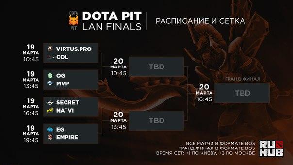 dota_pit_league_season_4