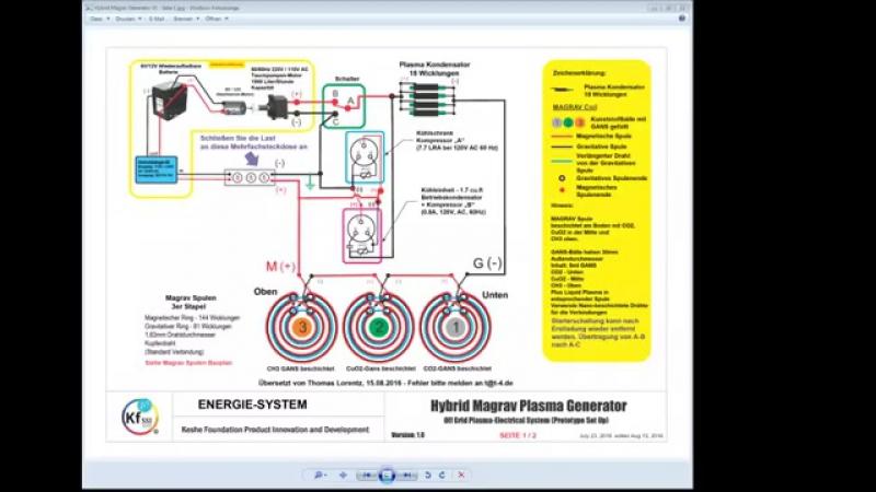 16.1.deutscher Wissenssucher-Workshop (16.08.2016)(Magrav Generator v1)