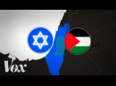 The Israel Palestine conflict a brief simple history
