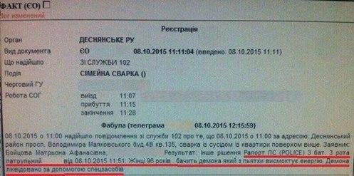 Экзорцисты в киевской полиции