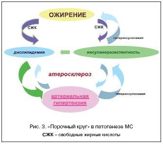 luchshee-v-lechenii-diabeta