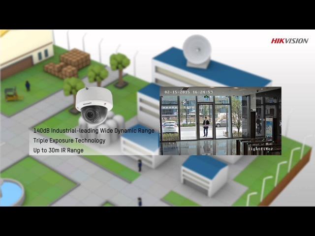 Hikvision Smart Solution - Industrial Facility