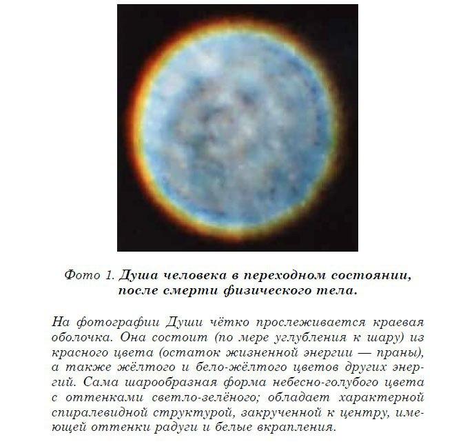 Душа является истинной антиматерией, частицей извне — из духовного мира, мира Бога.