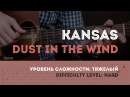 Как играть на гитаре Kansas — Dust In The Wind (Guitar tutorial)