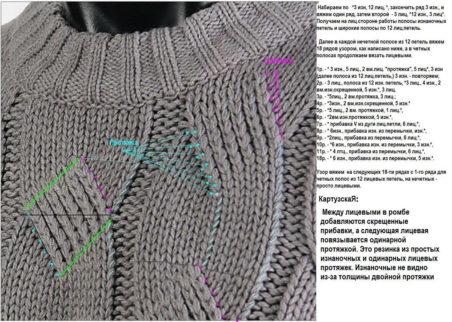 Вязание спицами схема узора имитация косы